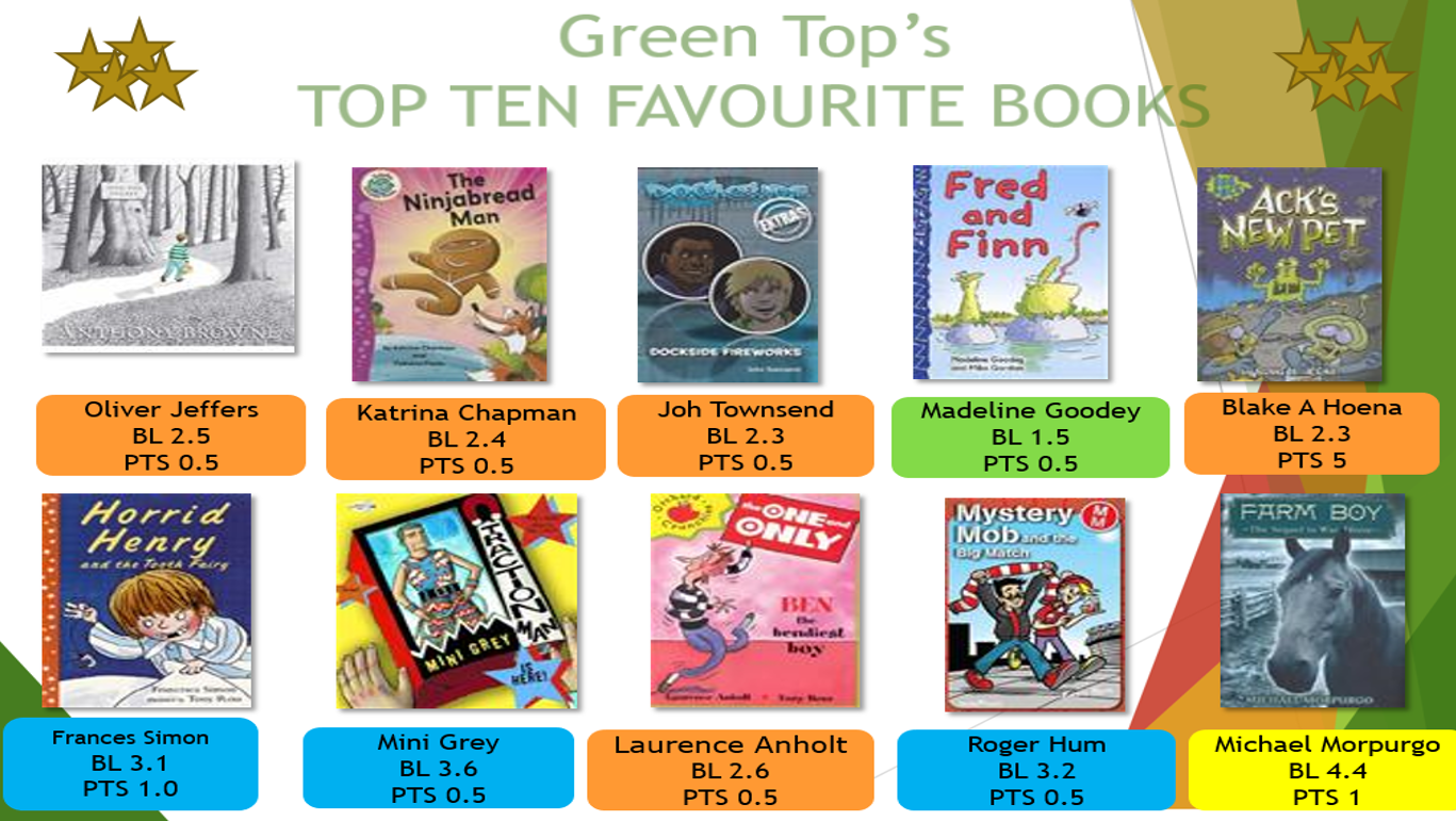 Top 10 Books March 17