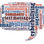 cyber-bullying-word-art
