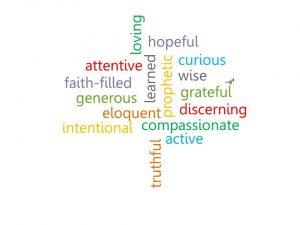 Values Virtues